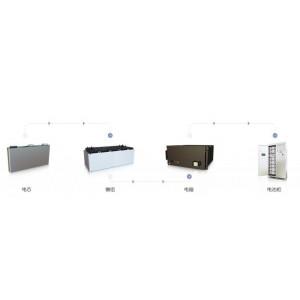 锂电池储能系统