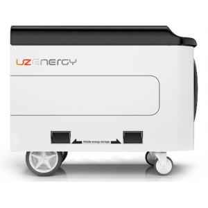 UZ新能源移動充儲裝置