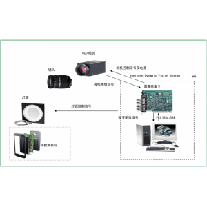 圖麟科技蓋板玻璃檢測系統