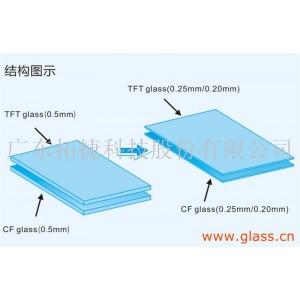 TFT-LCD液晶面板減薄技術
