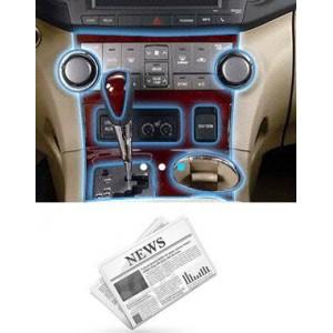 視頻框 安全氣囊蓋 方向盤 中控臺 門飾件系統 外飾件