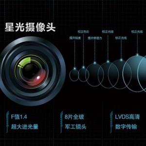 真3D数字全景系统