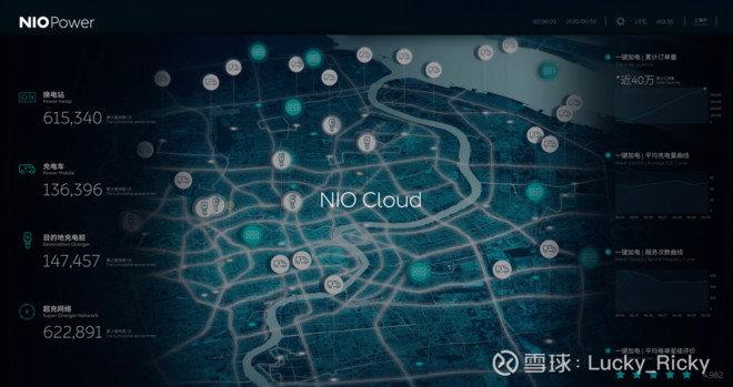 關于蔚來NIO Power 的一些分享