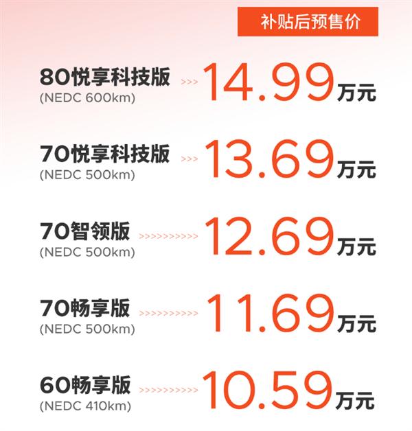 """首搭""""彈匣電池""""針刺不起火!廣汽埃安Y開啟預售:10.59萬起"""