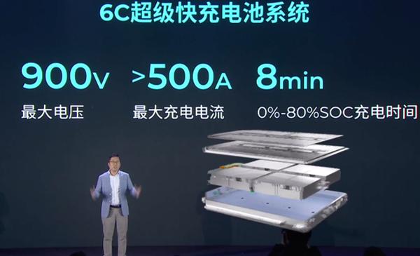 廣汽集團首發海綿硅負極片電池技術 續航里程達1000KM