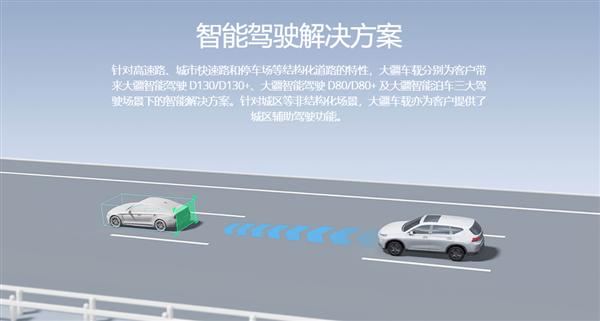 切入汽車賽道!大疆車載官網上線:三大智能駕駛系統曝光