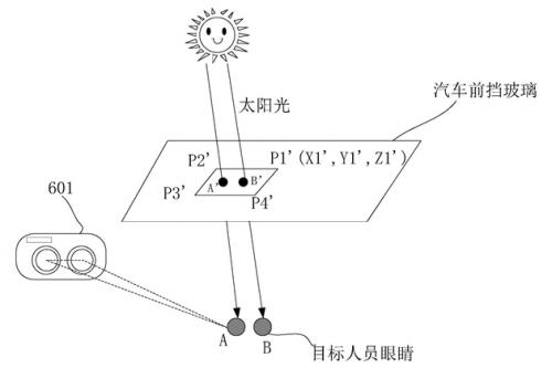華為公開車輛自動遮光專利:不怕陽光了