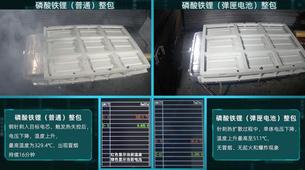 比亞迪側目!廣汽埃安發布磷酸鐵鋰彈匣電池針刺試驗結果