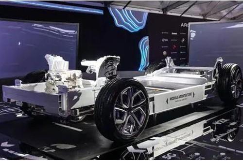 """多行業龍頭集體跨界入列""""造車新勢力"""",這是為何?"""