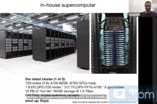 在自動駕駛領域中,特斯拉為什么如此需要超級計算機?