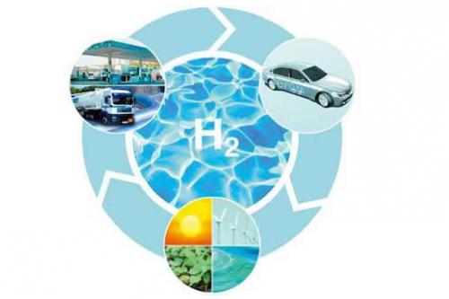 氫能行業持續發展 重塑股份創新技術推動能源轉型