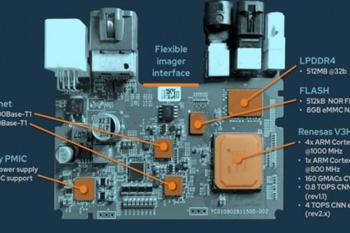 使用开放平台交钥匙解决方案,加速NCAP2025智能摄像头的开发