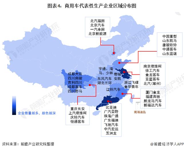 图表4:商用车代表性生产企业区域分布图