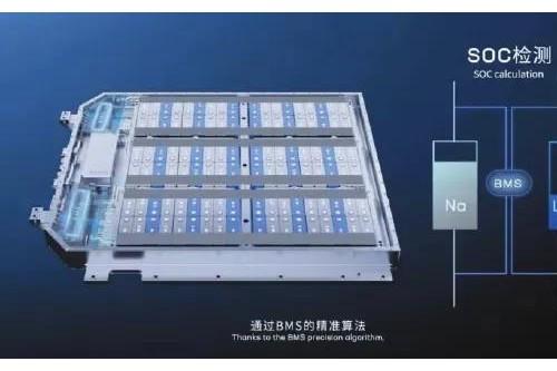 從幕后走向臺前,鈉離子電池商業化路程還要走多遠?