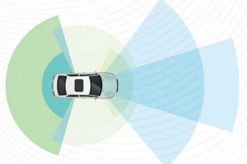 關于自動駕駛的幾個死線問題